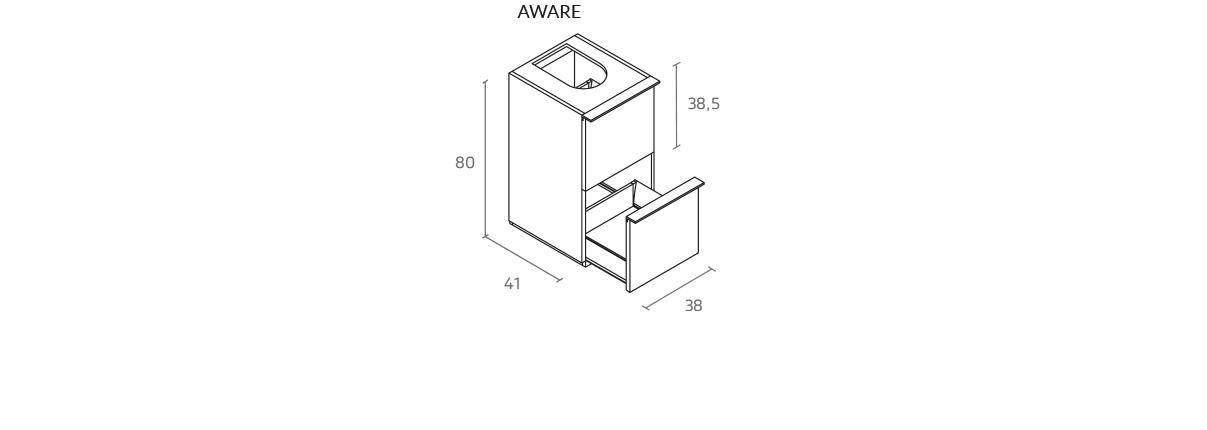 medidas-aware